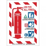 Brady 123761, All Fires A Ordinary Combustibles… Sign