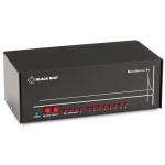 BlackBox SL015A, MicroSwitch 9SP