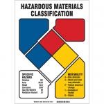 Brady 26632, NFR Specific Hazard Instability Sign
