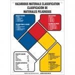 Brady 99100, Hazardous Materials Classification Sign