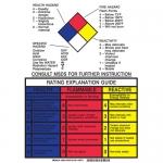 Brady 99204, Hazardous Info Placard Combined Version Sign